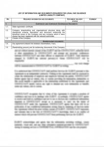 Legal due diligence checklist (Mongolian legal entities)