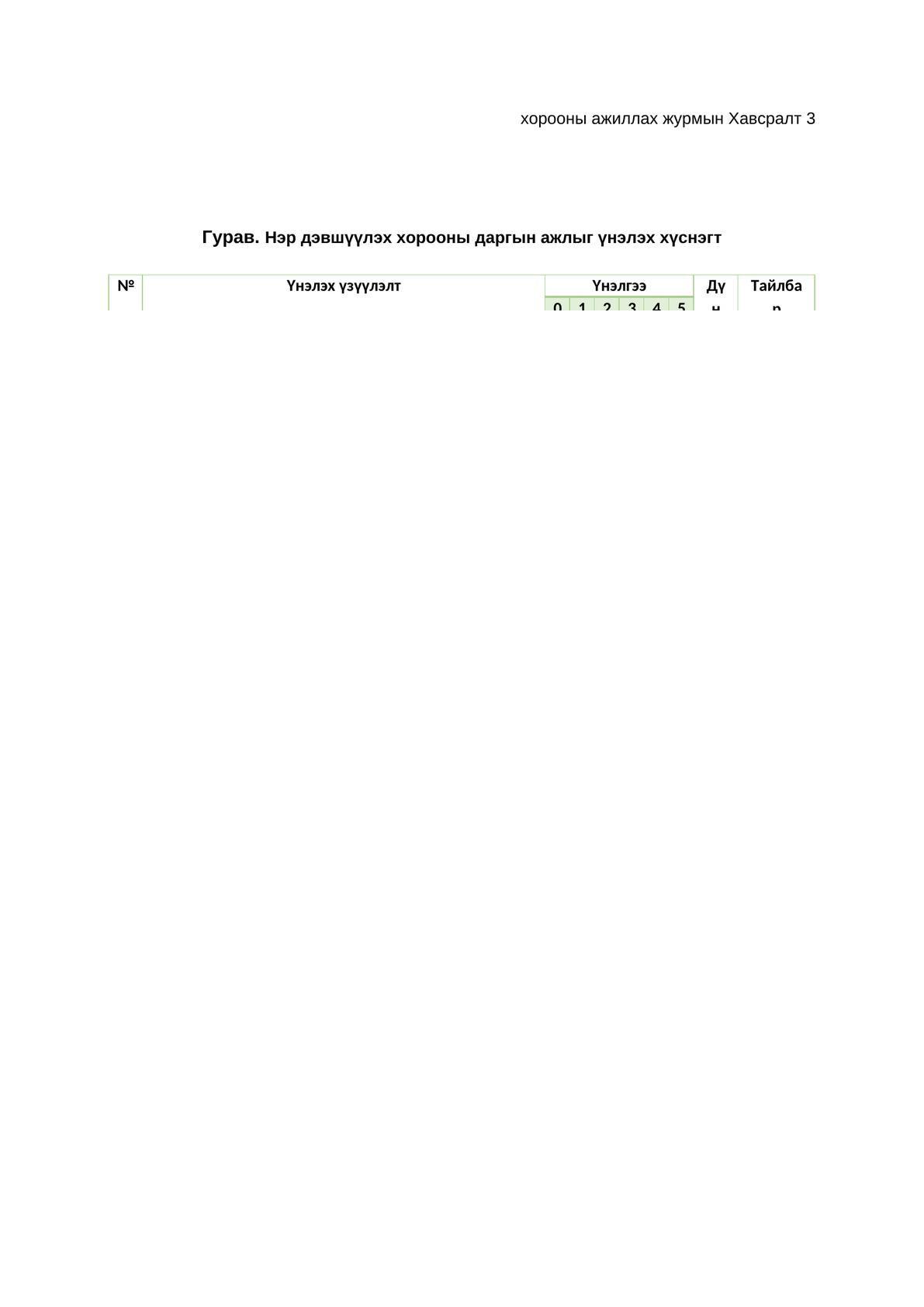 ТУЗ-ийн Нэр дэвшүүлэх хорооны ажиллах журам-8