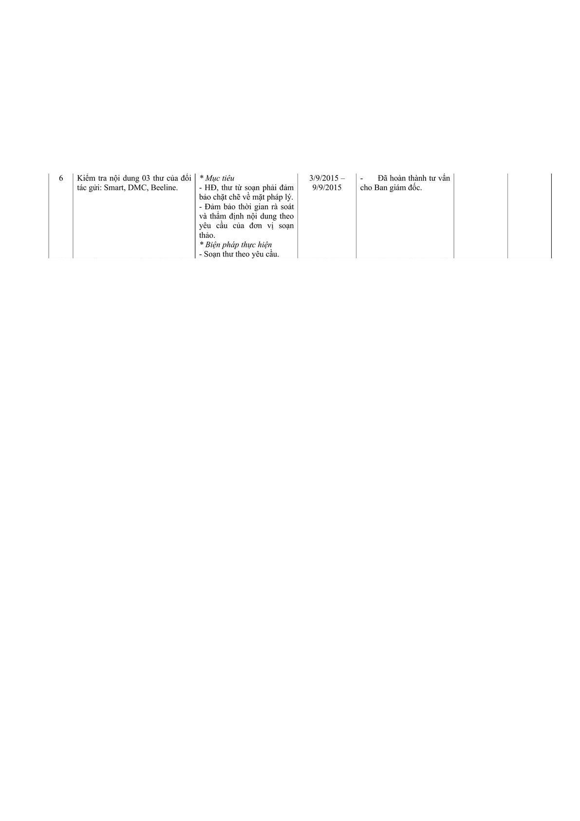 Báo cáo tuần công tác pháp lý-0