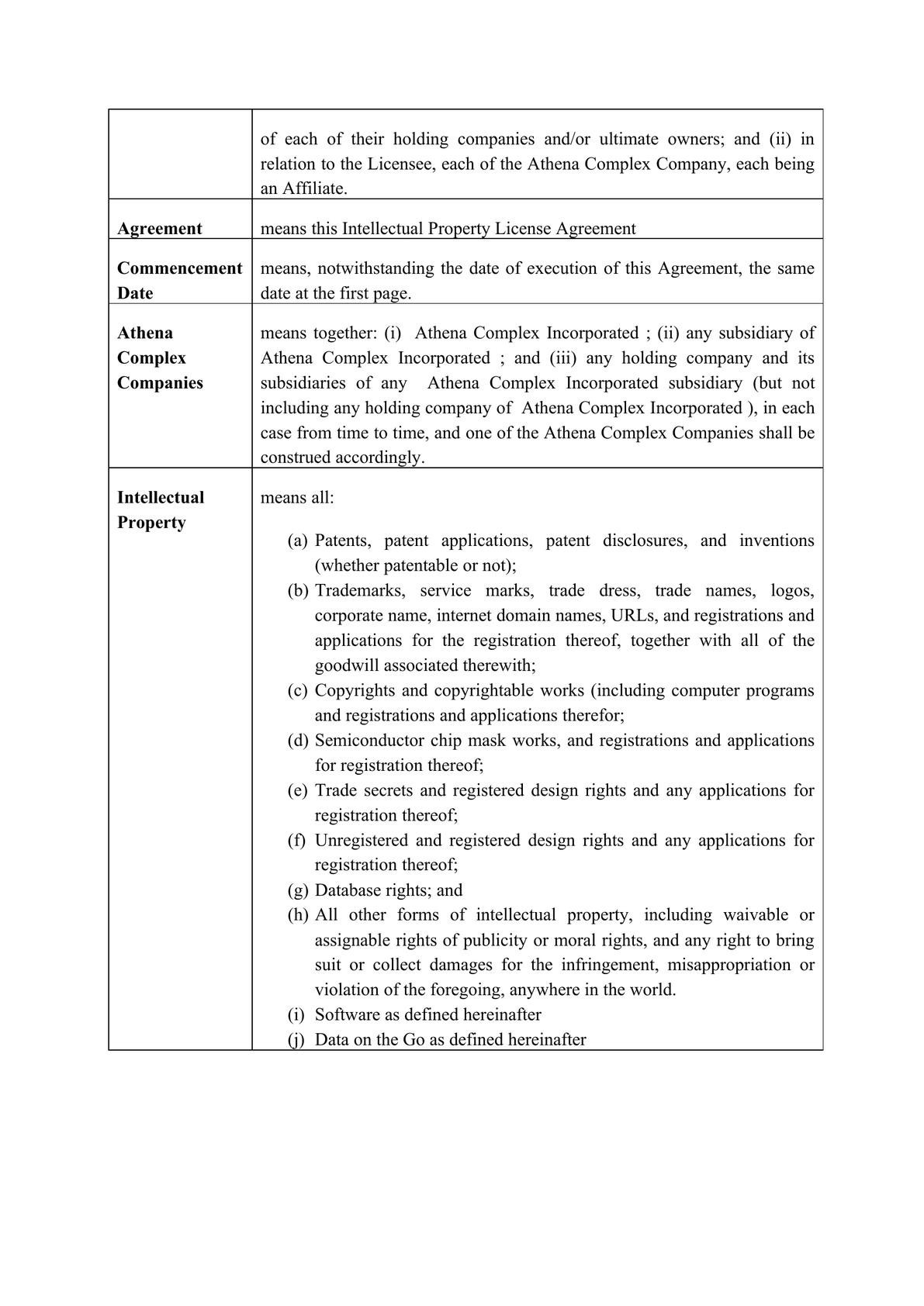 Intellectual Property License Agreement-1